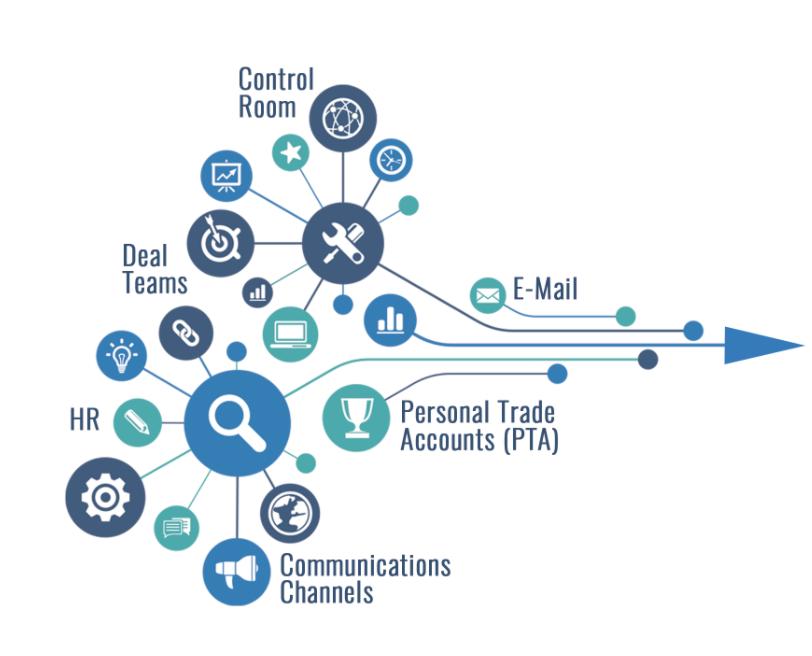 tcoc holistic surveillance model